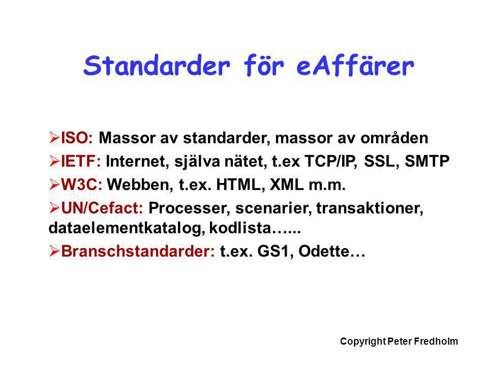 Standarder för eAffärer