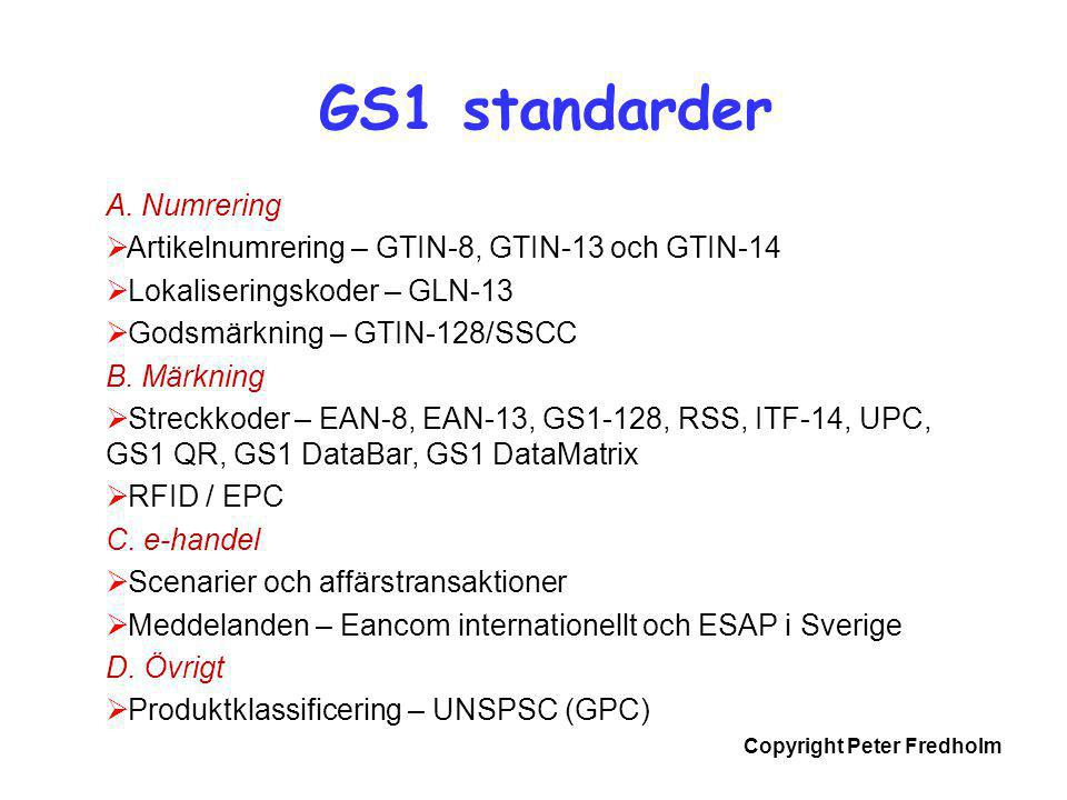 GS1 standarder A. Numrering