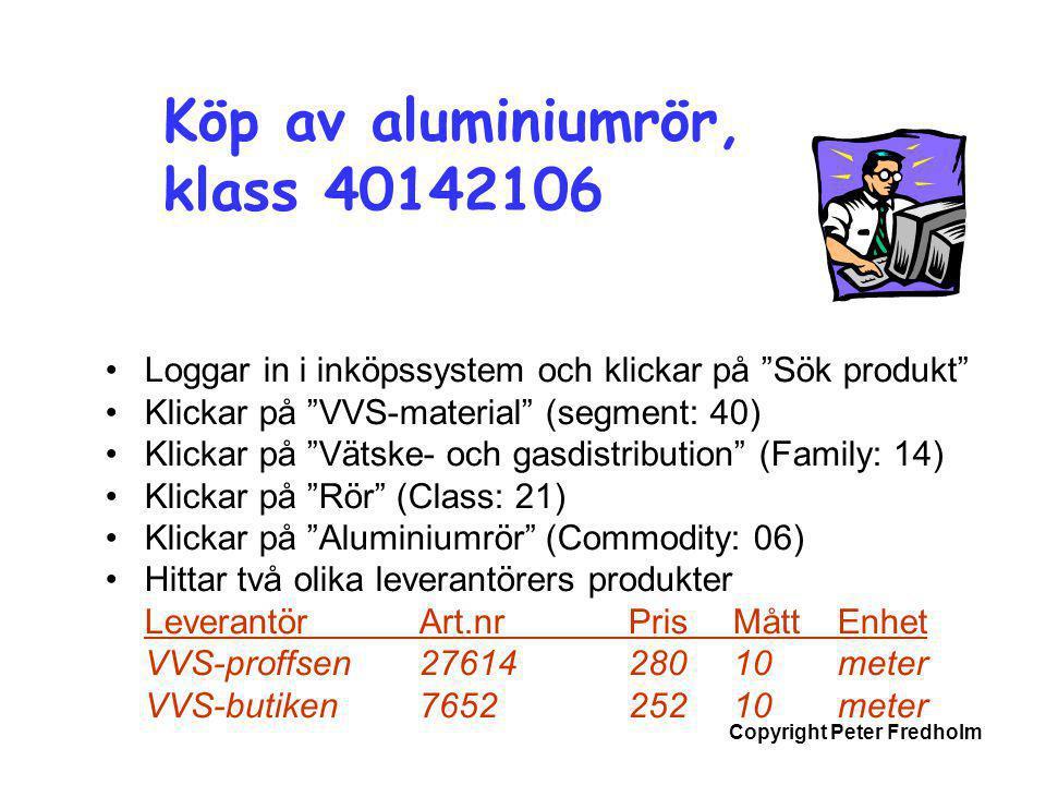 Köp av aluminiumrör, klass 40142106