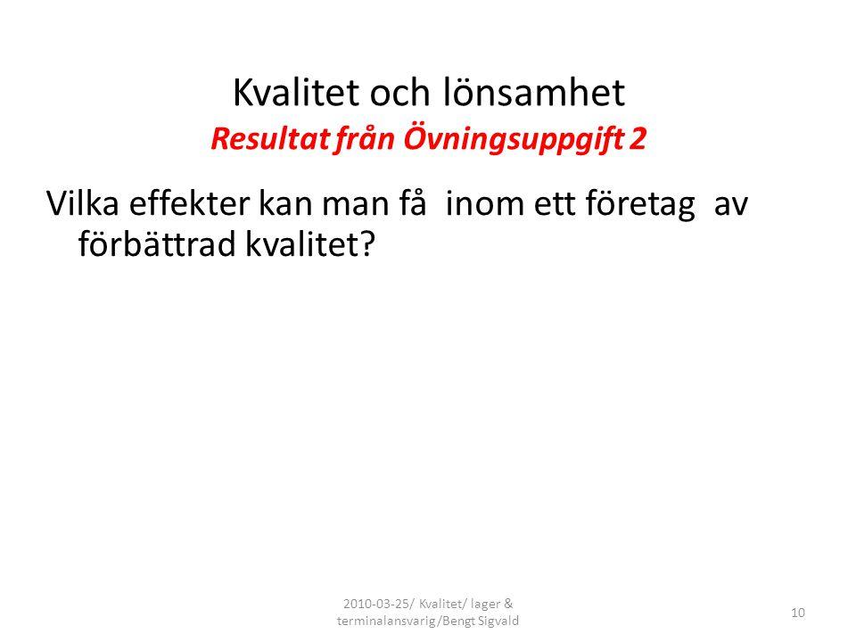 Kvalitet och lönsamhet Resultat från Övningsuppgift 2