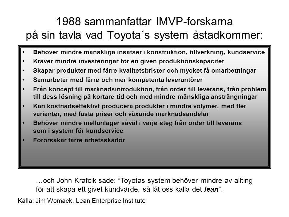 1988 sammanfattar IMVP-forskarna på sin tavla vad Toyota´s system åstadkommer: