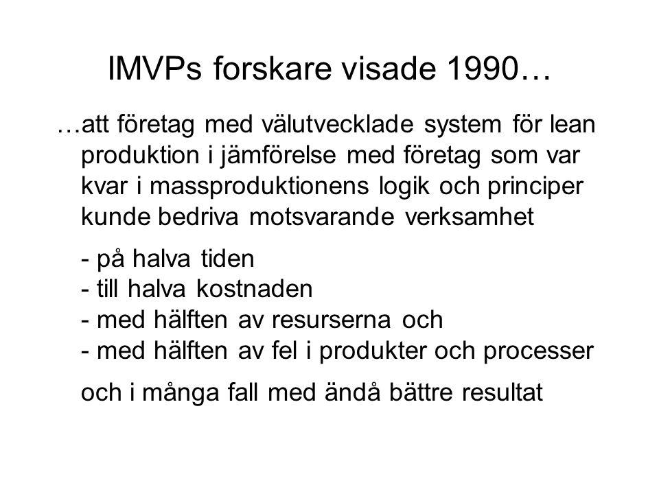 IMVPs forskare visade 1990…