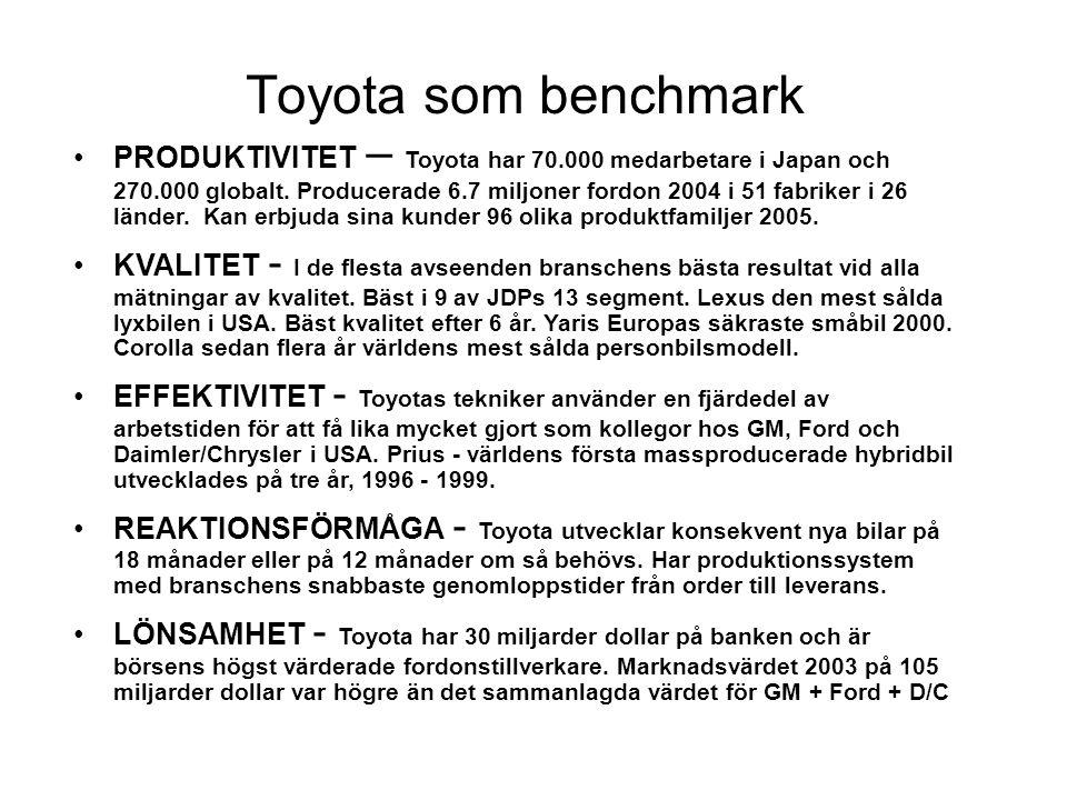 Toyota som benchmark