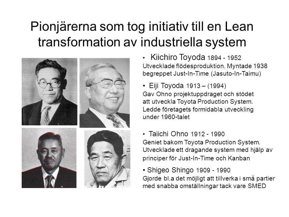 Pionjärerna som tog initiativ till en Lean transformation av industriella system
