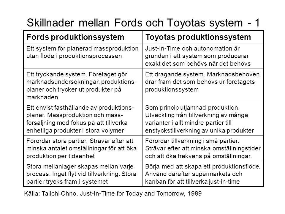 Skillnader mellan Fords och Toyotas system - 1