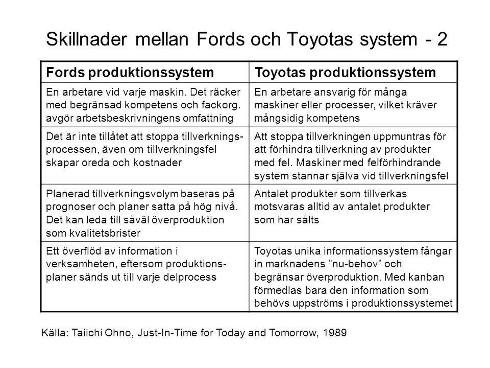 Skillnader mellan Fords och Toyotas system - 2