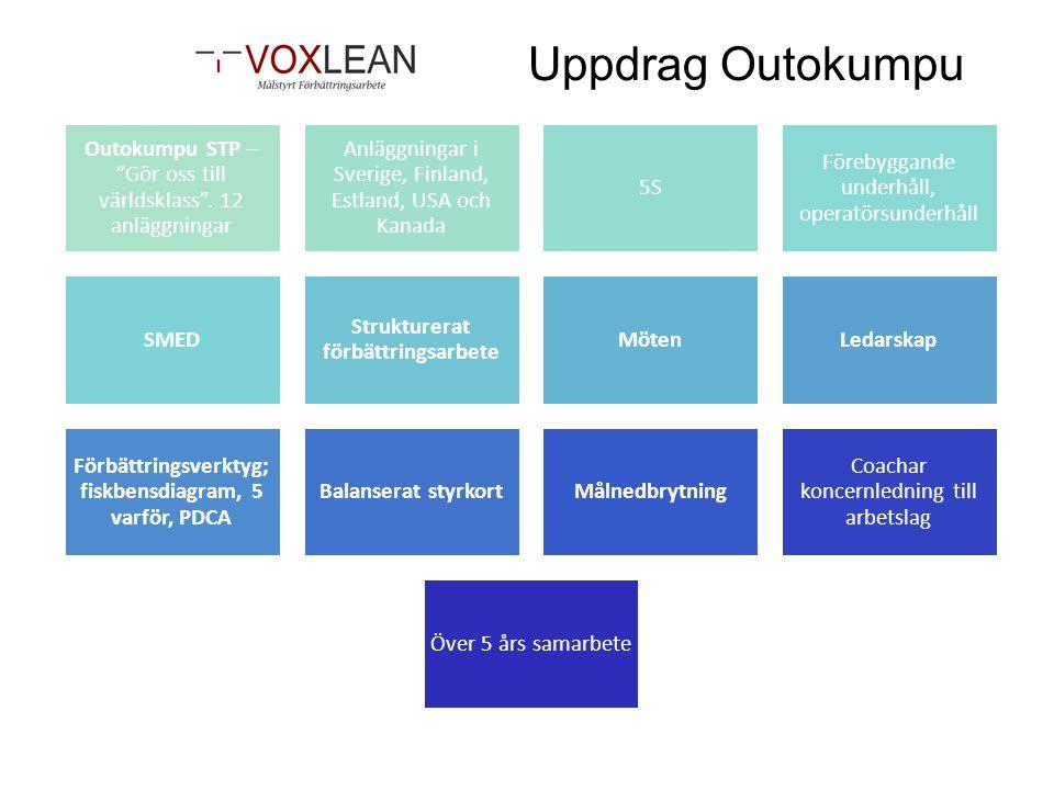 Uppdrag Outokumpu Outokumpu STP – Gör oss till världsklass . 12 anläggningar. Anläggningar i Sverige, Finland, Estland, USA och Kanada.