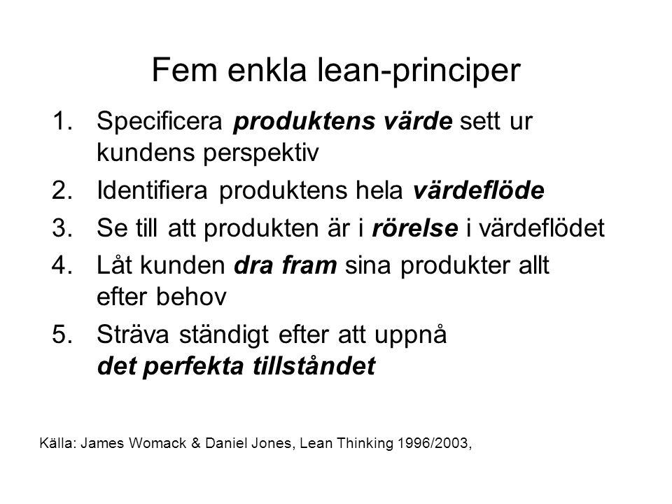 Fem enkla lean-principer