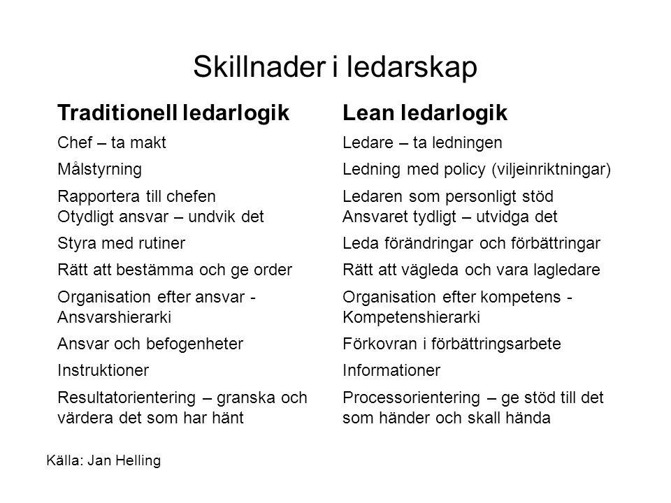 Skillnader i ledarskap