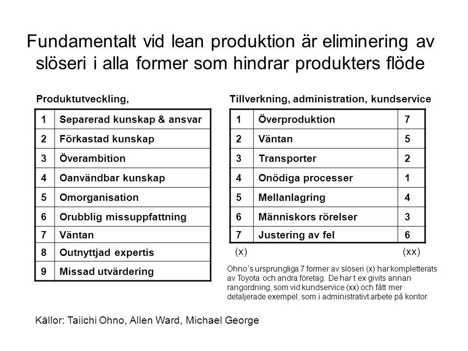Fundamentalt vid lean produktion är eliminering av slöseri i alla former som hindrar produkters flöde