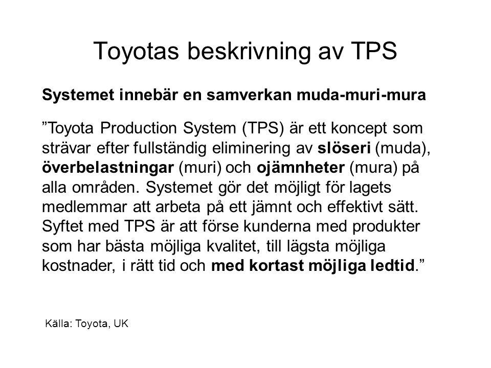 Toyotas beskrivning av TPS