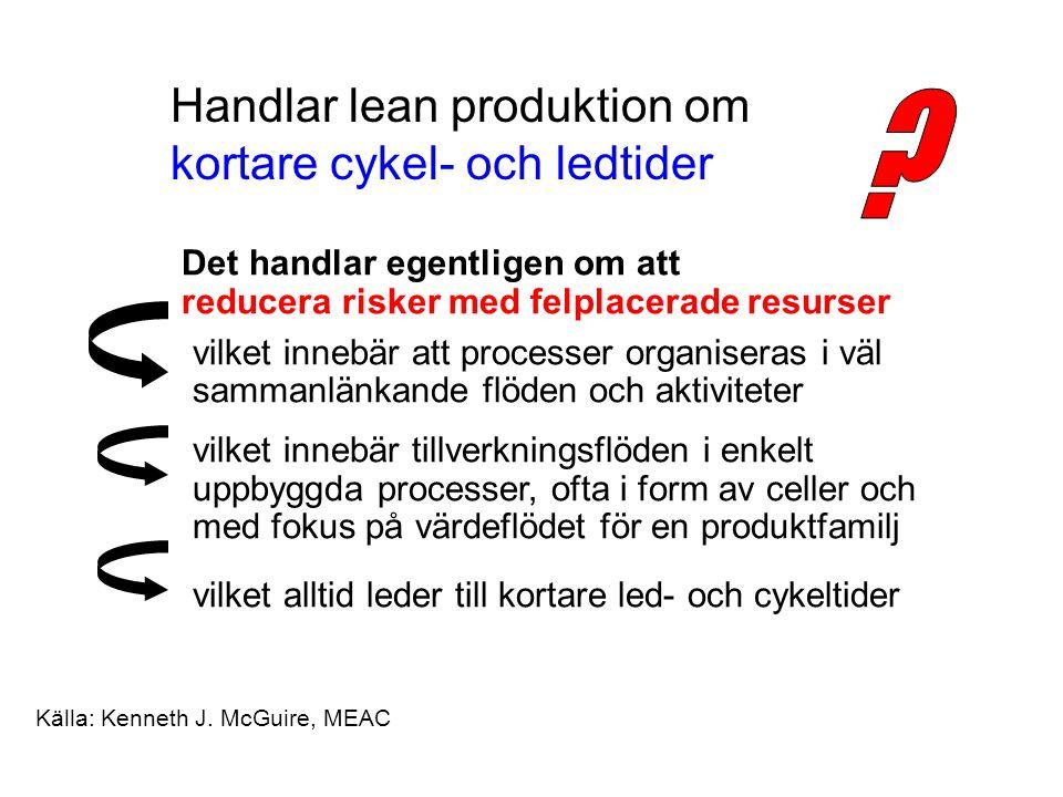 Handlar lean produktion om kortare cykel- och ledtider