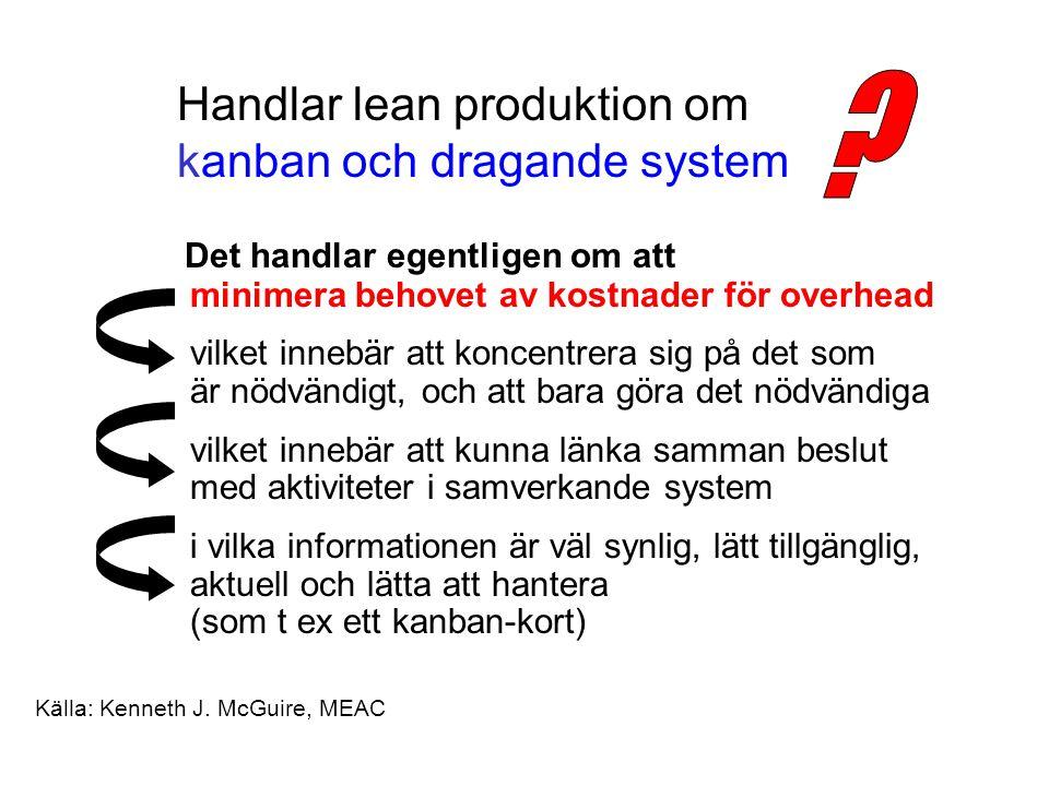 Handlar lean produktion om kanban och dragande system