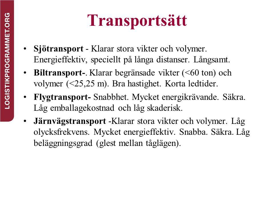Transportsätt Sjötransport - Klarar stora vikter och volymer. Energieffektiv, speciellt på långa distanser. Långsamt.