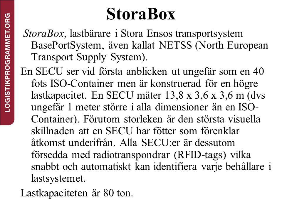 StoraBox StoraBox, lastbärare i Stora Ensos transportsystem BasePortSystem, även kallat NETSS (North European Transport Supply System).