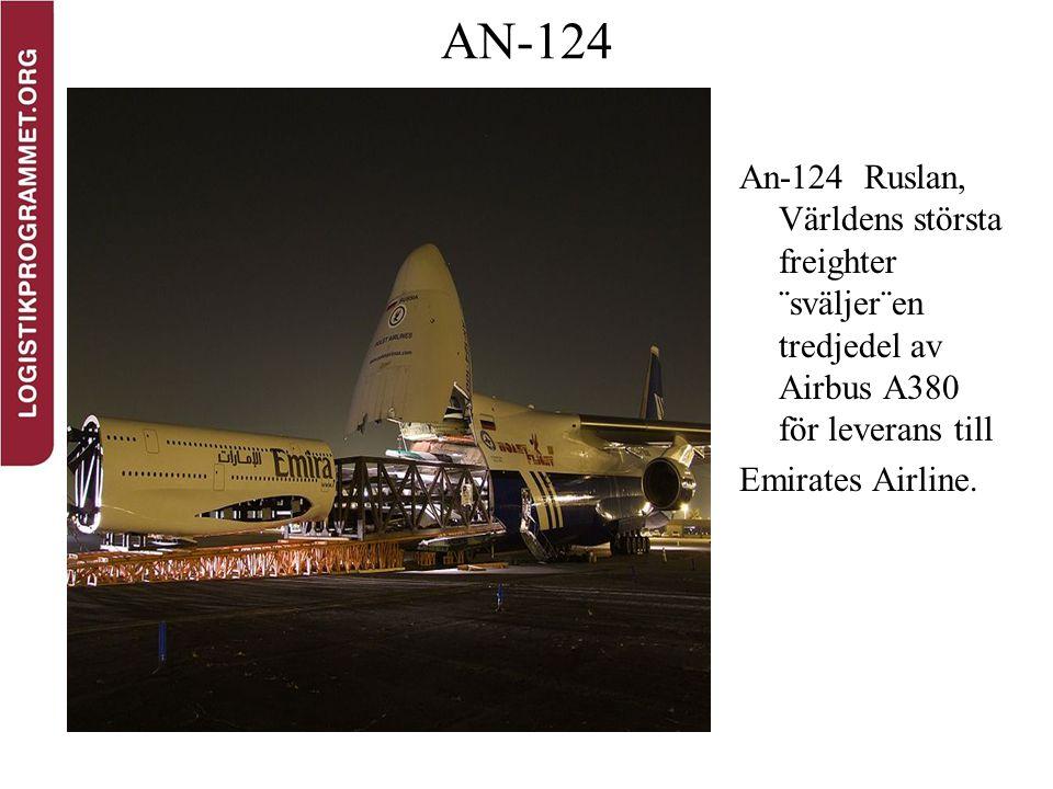 AN-124 An-124 Ruslan, Världens största freighter ¨sväljer¨en tredjedel av Airbus A380 för leverans till.