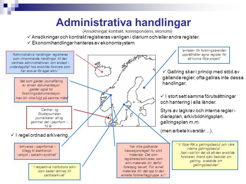 Administrativa handlingar
