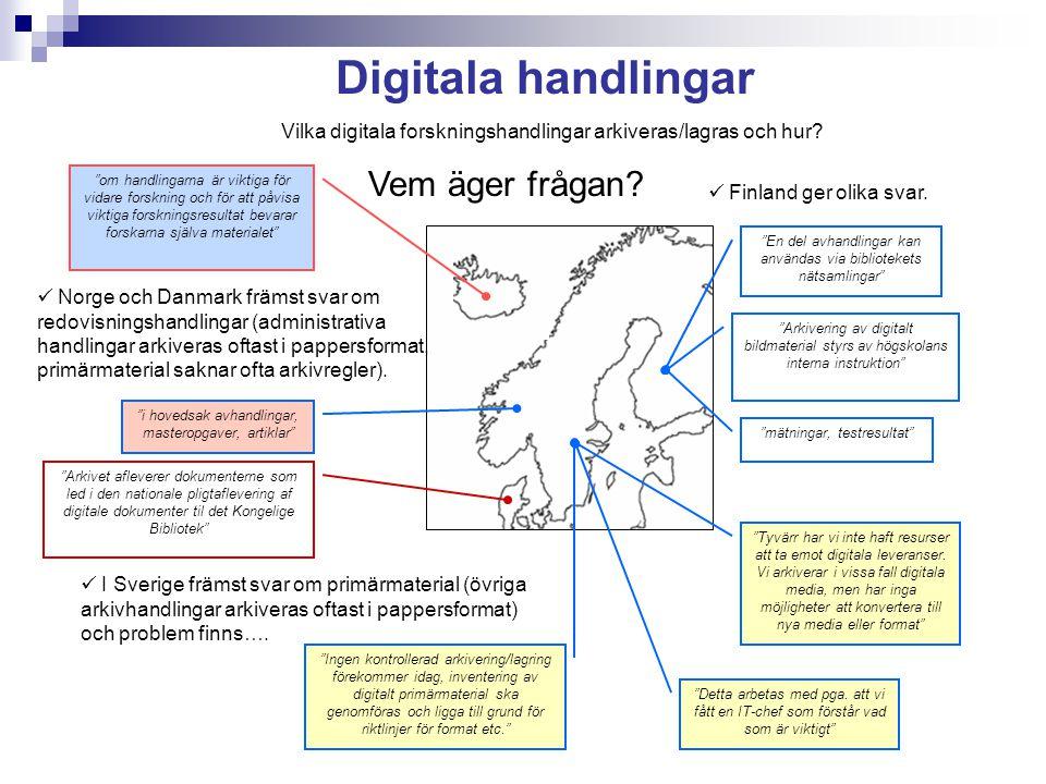 Digitala handlingar Vem äger frågan
