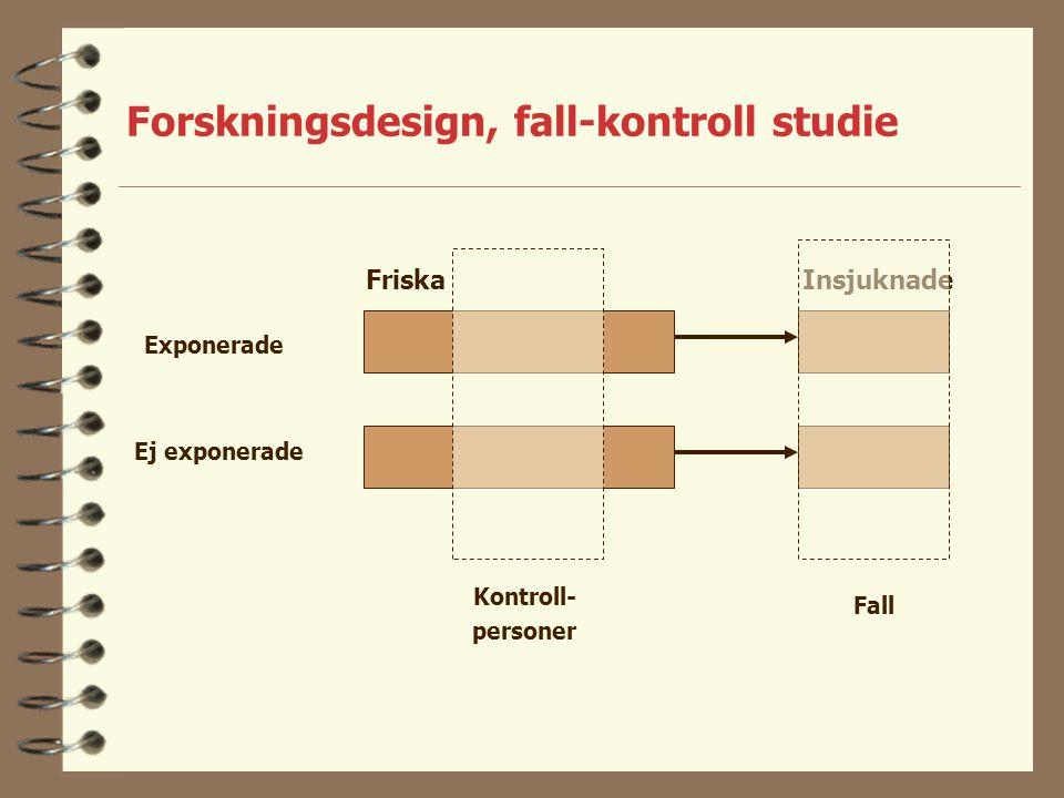 Forskningsdesign, fall-kontroll studie