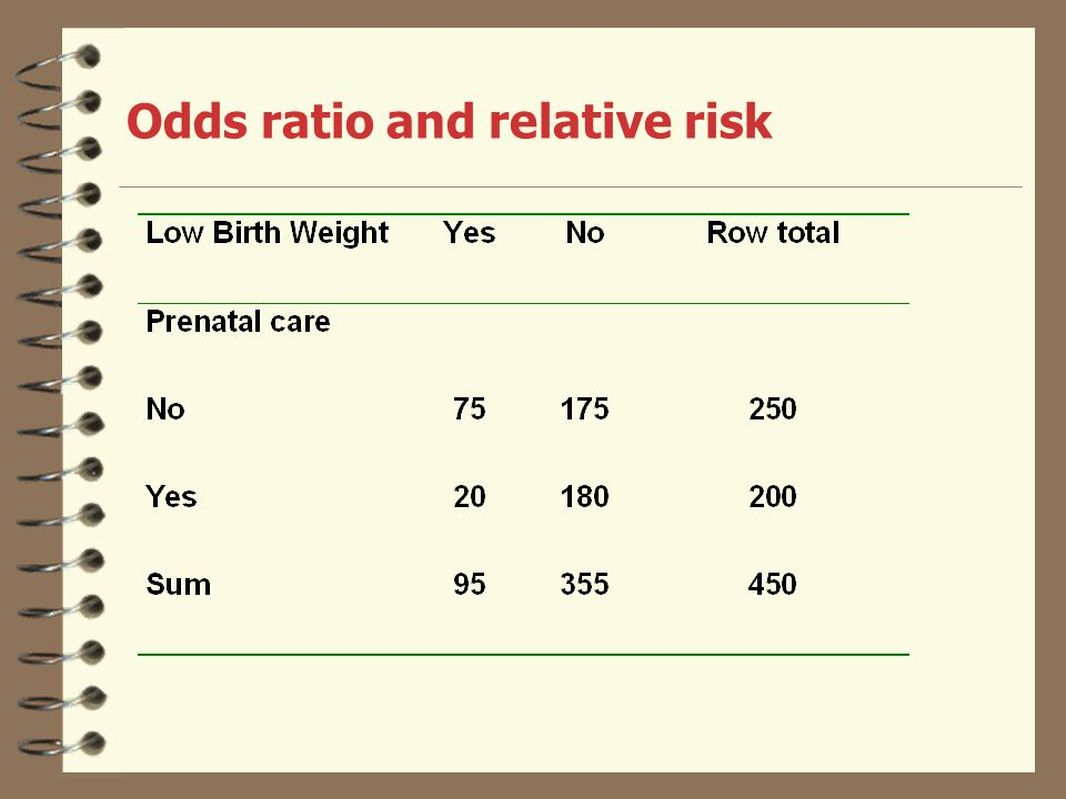 Odds ratio and relative risk