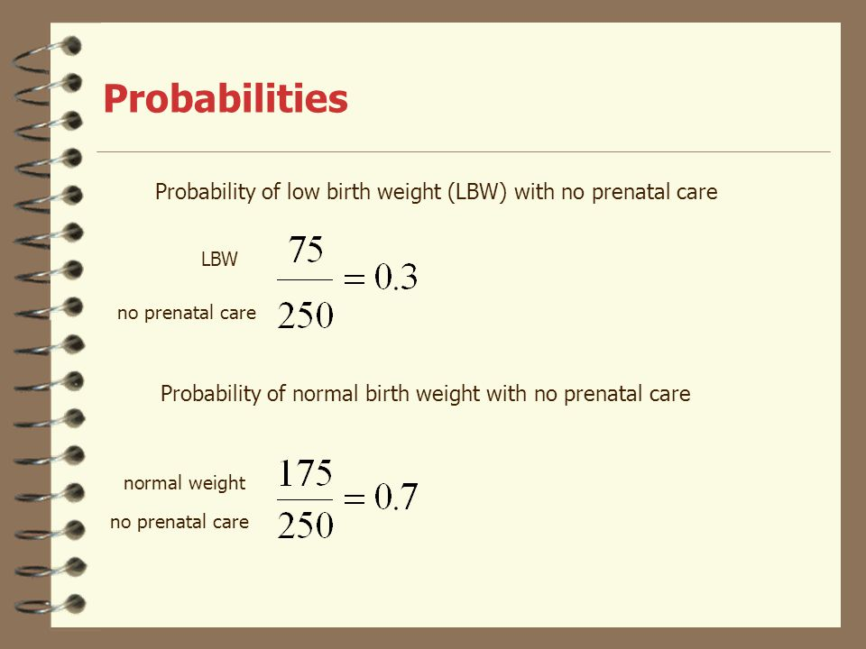 Probabilities Probability of low birth weight (LBW) with no prenatal care. LBW. no prenatal care.