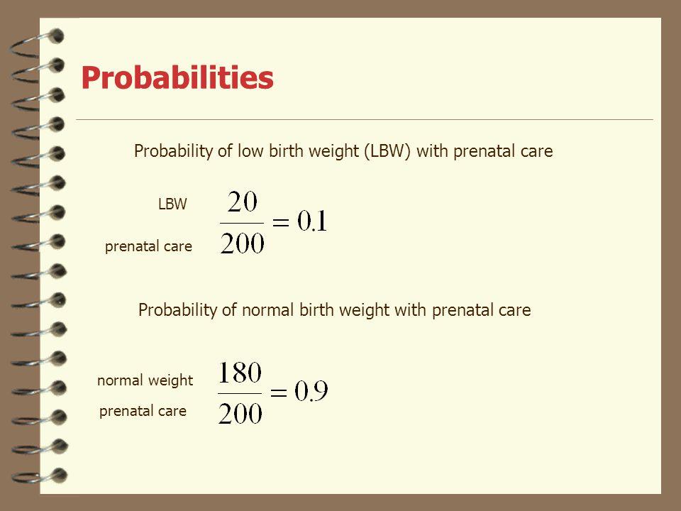 Probabilities Probabilities