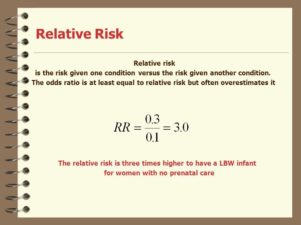 Relative Risk Relative risk