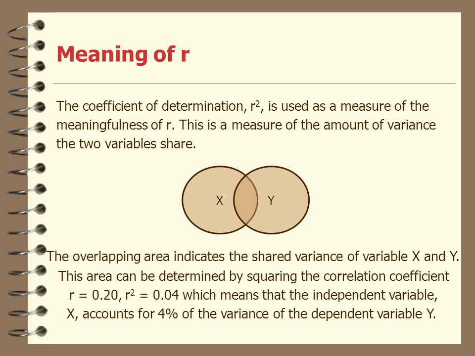 Meaning of r The coefficient of determination, r2, is used as a measure of the. meaningfulness of r. This is a measure of the amount of variance.
