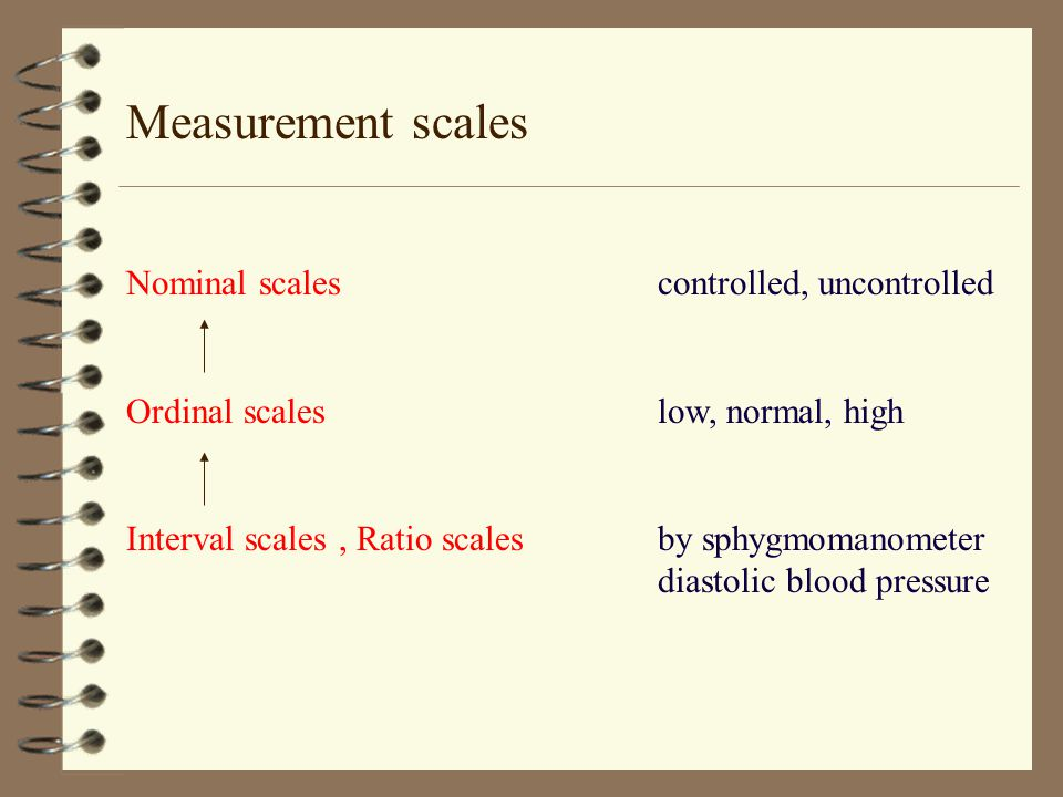 Measurement scales Nominal scales controlled, uncontrolled