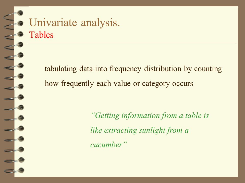 Univariate analysis. Tables