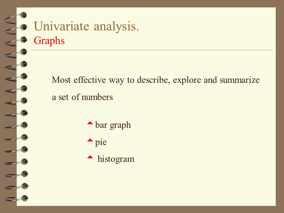 Univariate analysis. Graphs