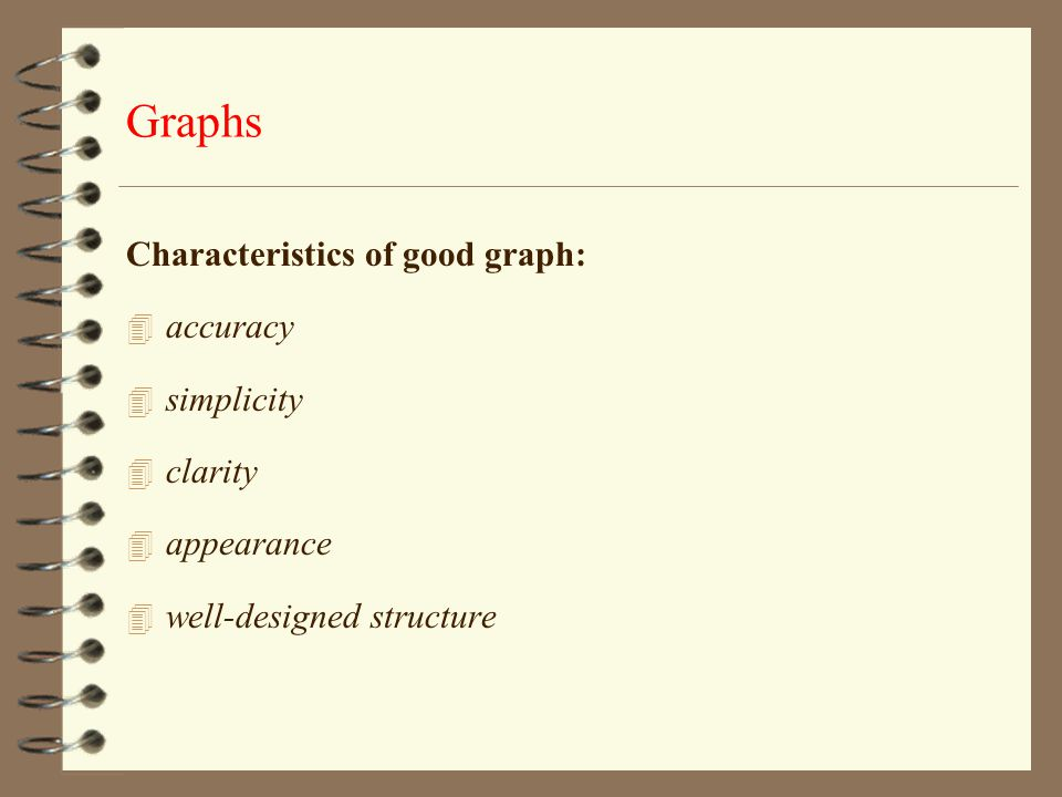 Graphs Characteristics of good graph: accuracy simplicity clarity