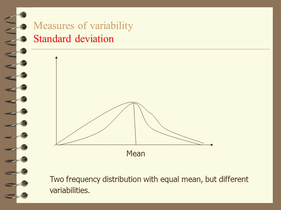 Measures of variability Standard deviation