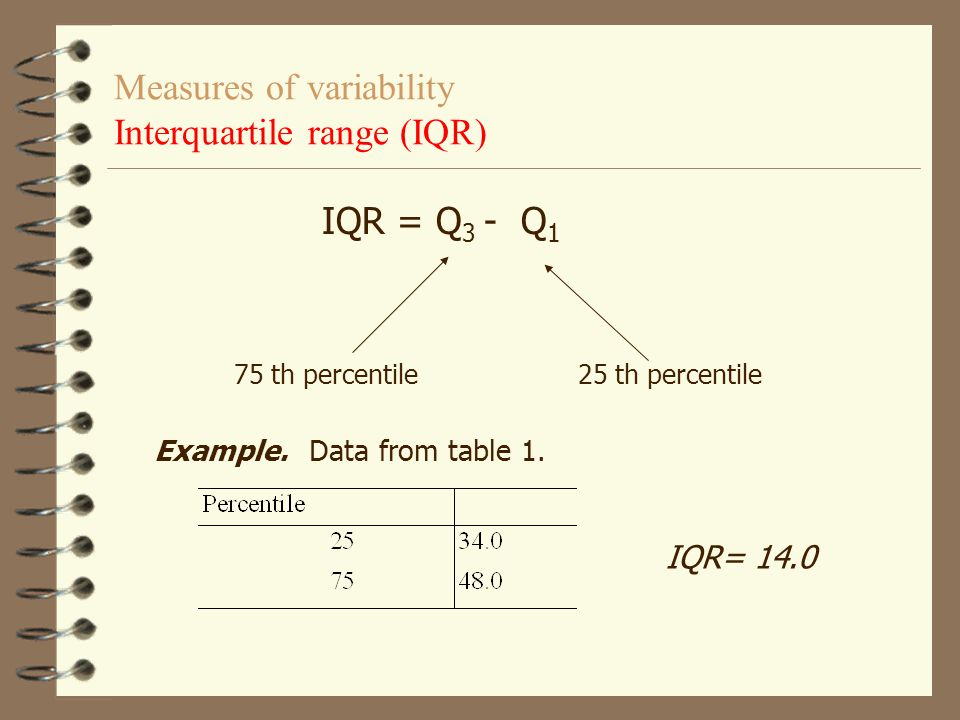 Measures of variability Interquartile range (IQR)