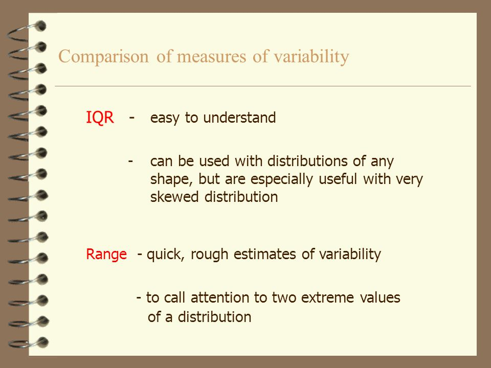 Comparison of measures of variability