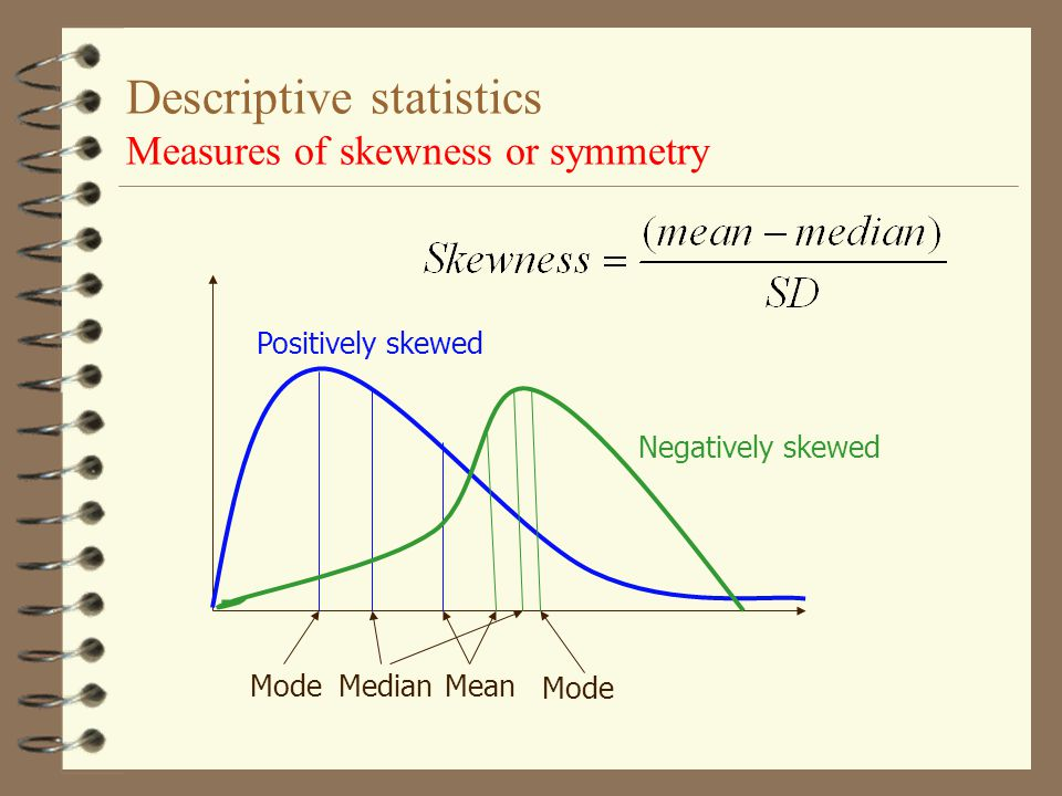 Descriptive statistics Measures of skewness or symmetry