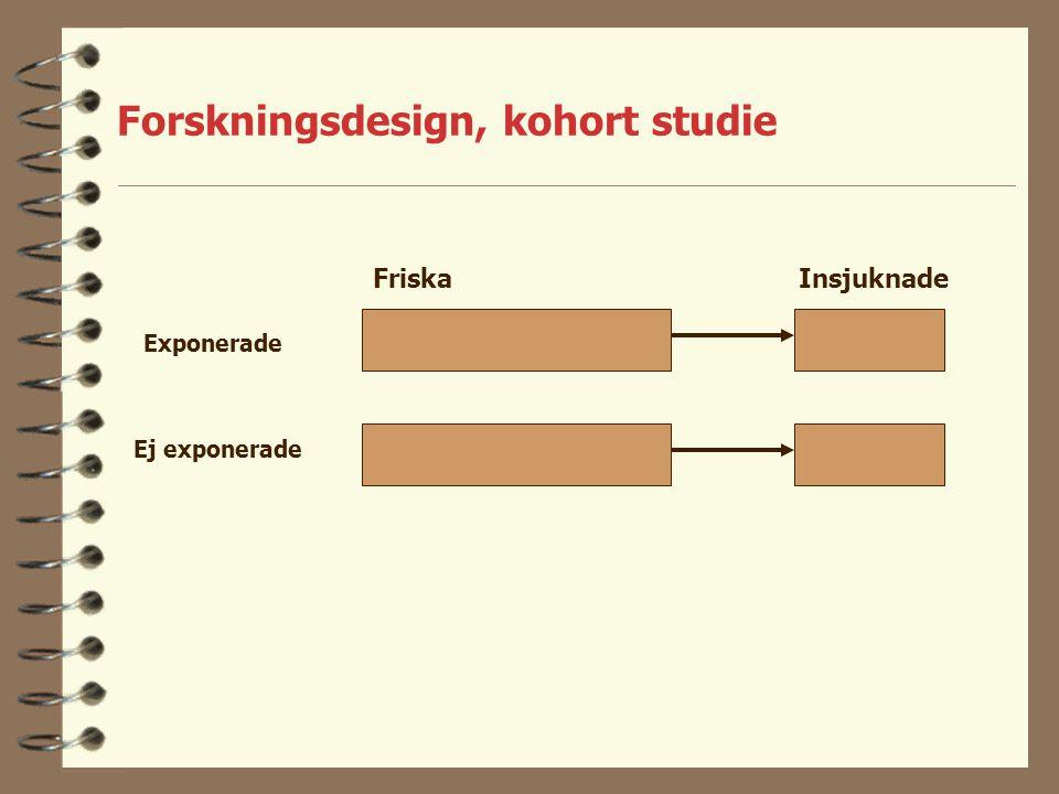Forskningsdesign, kohort studie