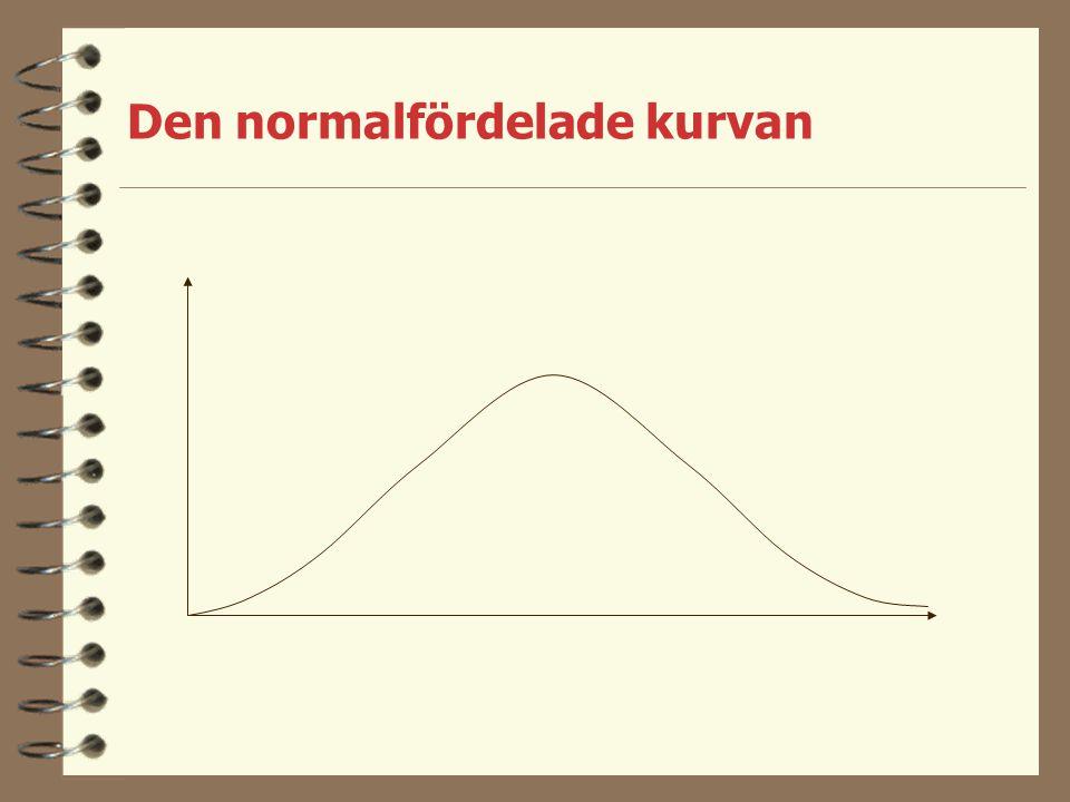 Den normalfördelade kurvan