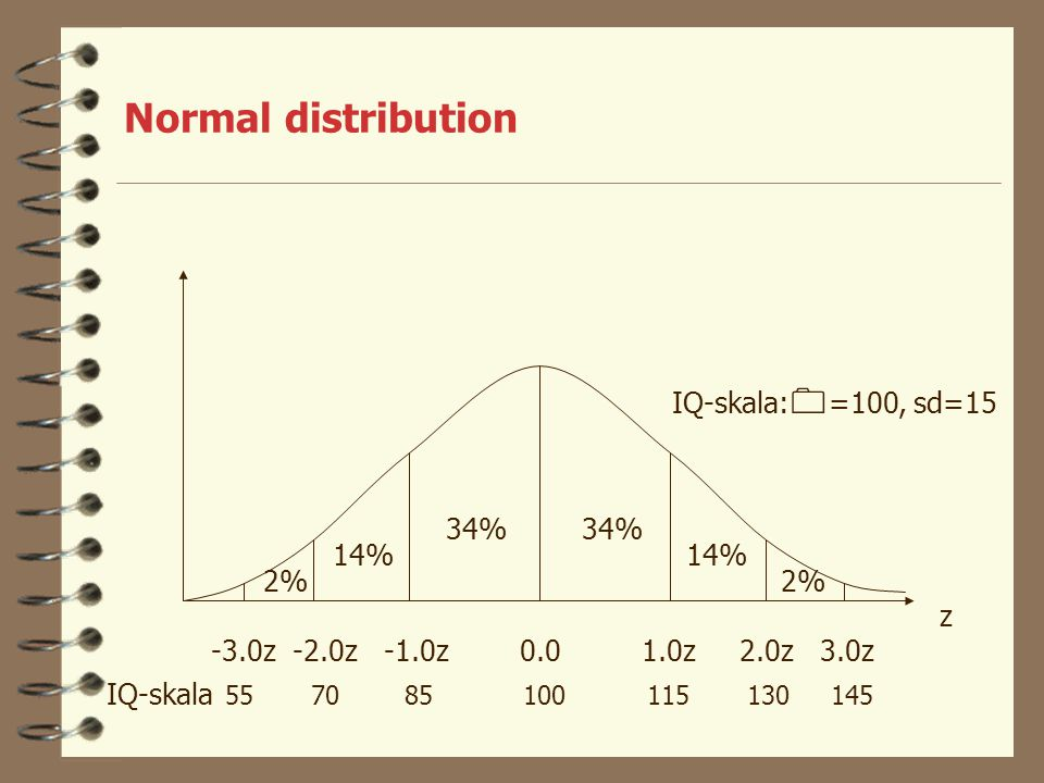 Normal distribution IQ-skala:=100, sd=15 34% 34% 14% 14% 2% 2% z