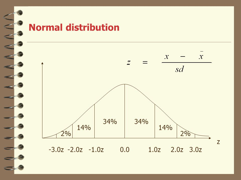 Normal distribution 34% 34% 14% 14% 2% 2% z