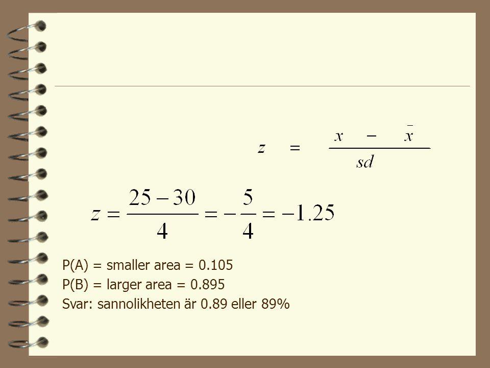 P(A) = smaller area = 0.105 P(B) = larger area = 0.895 Svar: sannolikheten är 0.89 eller 89%
