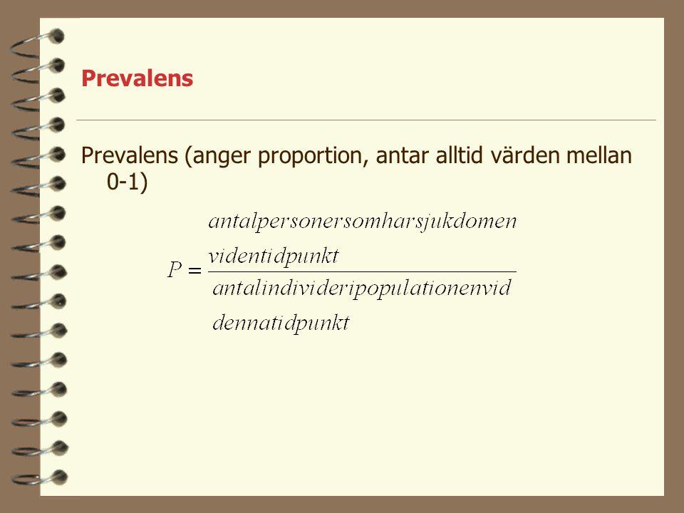 Prevalens Prevalens (anger proportion, antar alltid värden mellan 0-1)