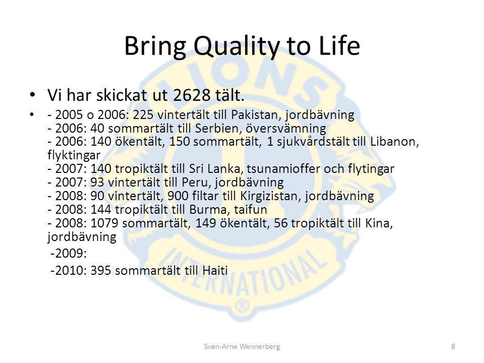 Bring Quality to Life Vi har skickat ut 2628 tält.