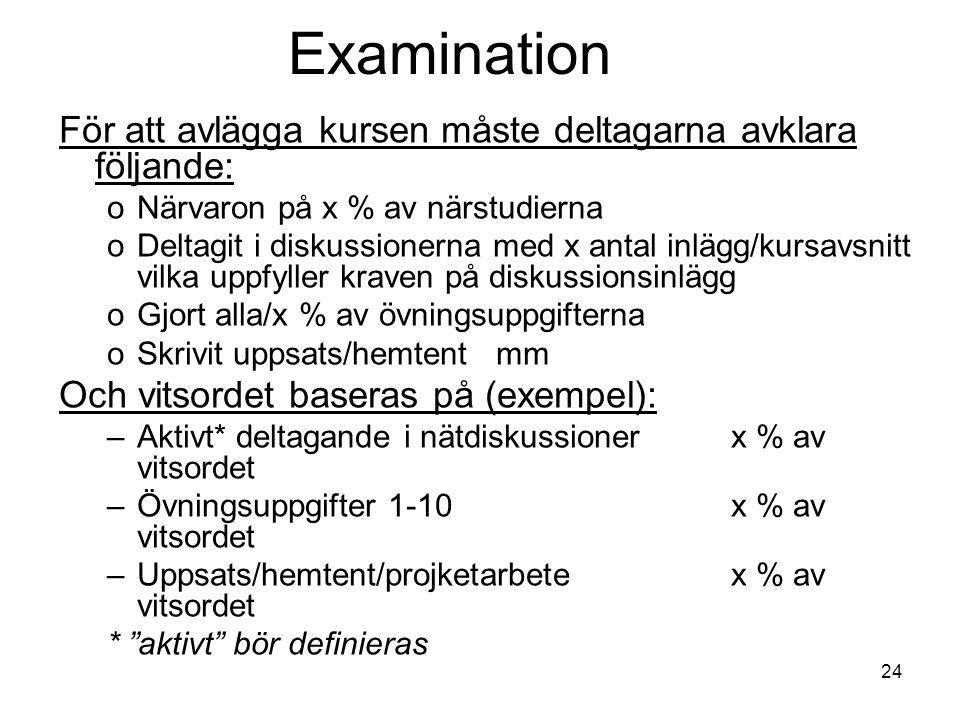 Examination För att avlägga kursen måste deltagarna avklara följande: