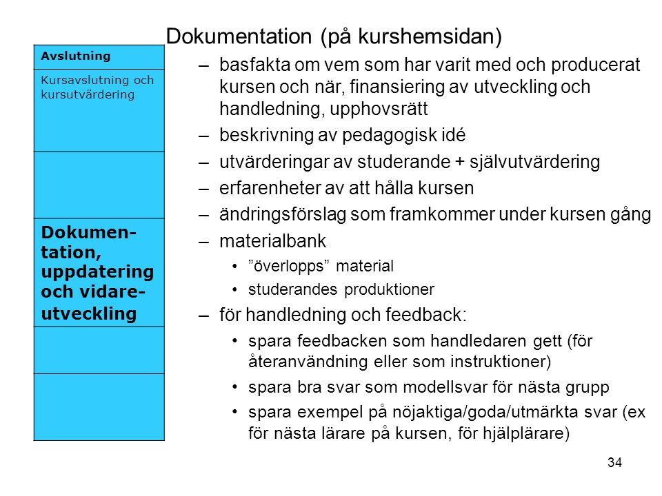 Dokumentation (på kurshemsidan)