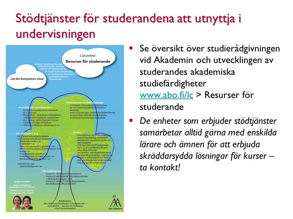 Stödtjänster för studerandena att utnyttja i undervisningen