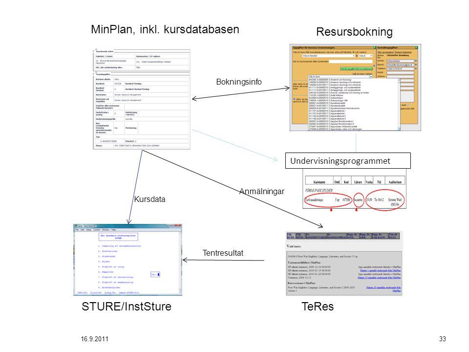 MinPlan, inkl. kursdatabasen Resursbokning