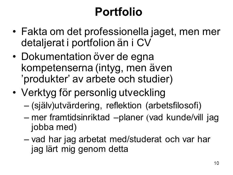 Portfolio Fakta om det professionella jaget, men mer detaljerat i portfolion än i CV.