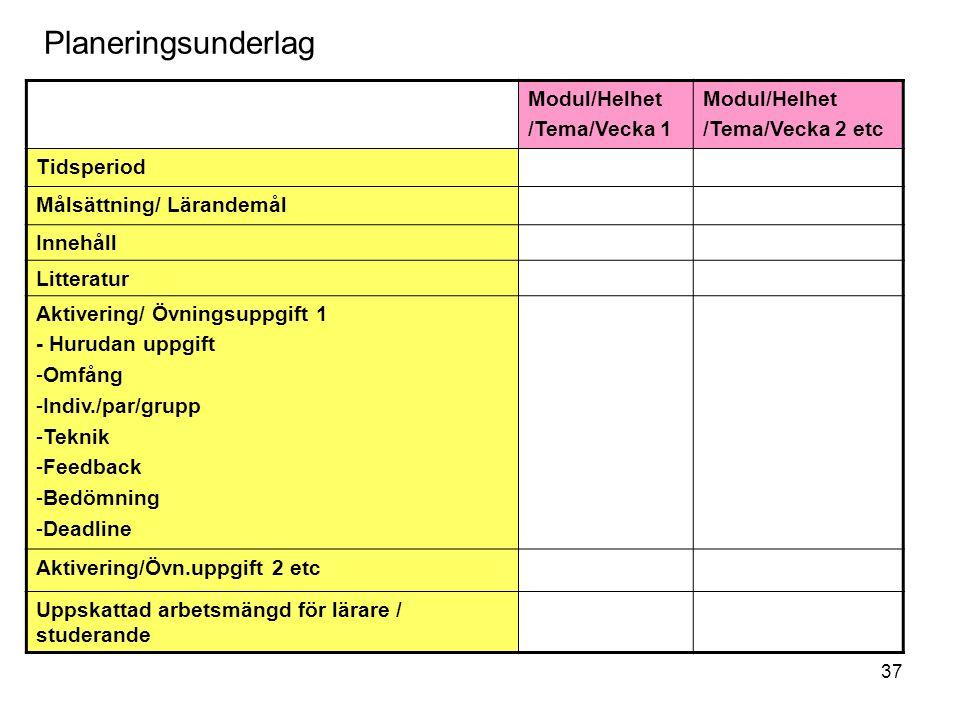 Planeringsunderlag Modul/Helhet /Tema/Vecka 1 /Tema/Vecka 2 etc