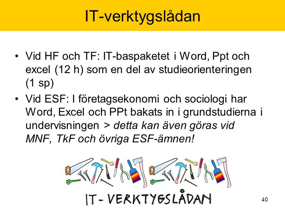 IT-verktygslådan Vid HF och TF: IT-baspaketet i Word, Ppt och excel (12 h) som en del av studieorienteringen (1 sp)